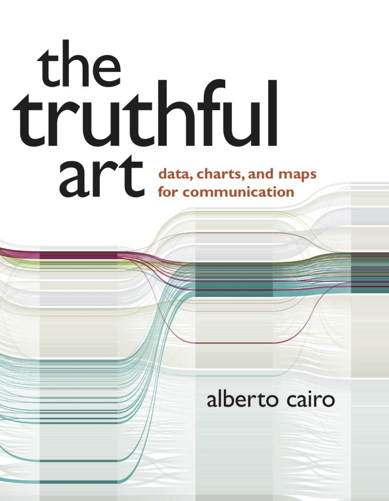 Cover van The Truthful Art.